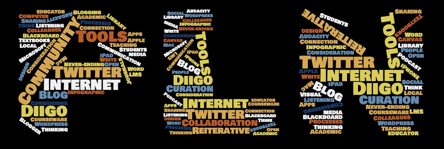 Word cloud that spells out PLN. Words include things like reiterative, never-ending, communication, collaboration, internet, diigo, library